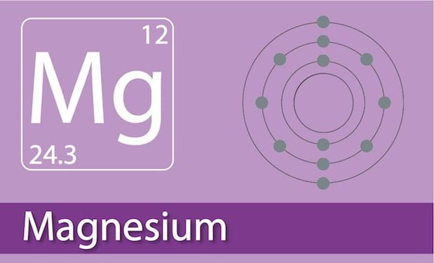 magnesium on the periodic table